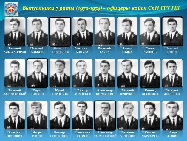 Выпускники 7 роты - офицеры СпН ГРУ ГШ