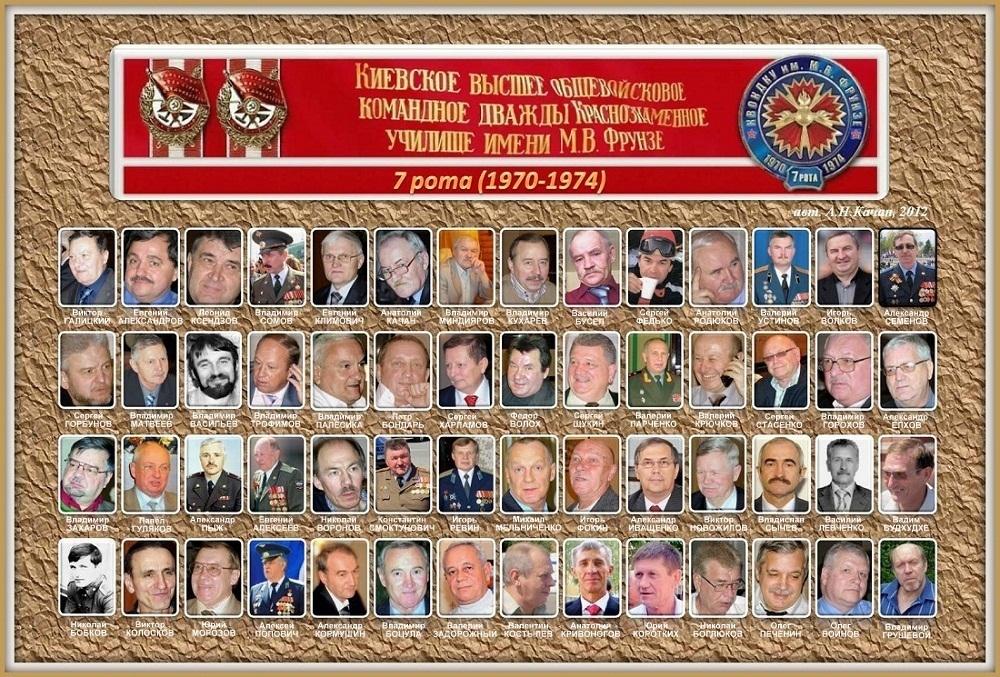 7 рота КВОКДКУ, декабрь 2012
