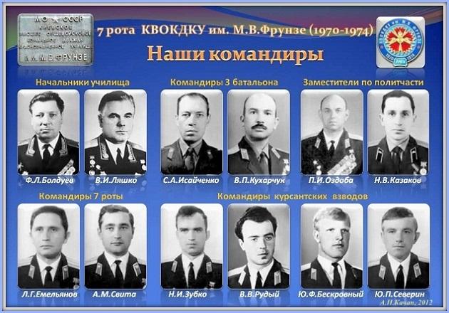 Командиры и начальники 7 роты