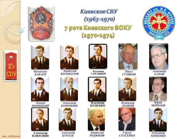 Киевские кадеты 7 роты (1963-1970)