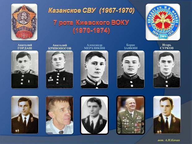 Казанские кадеты 7 роты