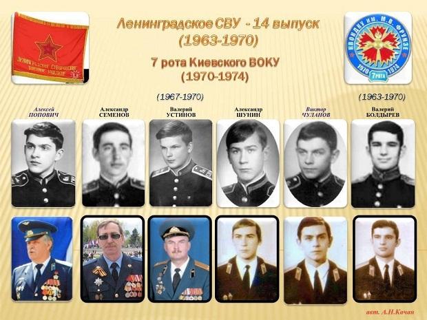 Ленинградские кадеты 7 роты